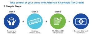 2017 Charitable Tax Credit Steps - Foundation For Senior Living